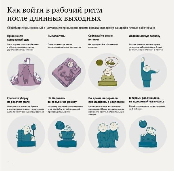 инфографика новогодние выходные